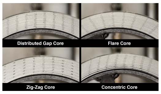 Core-gap-type