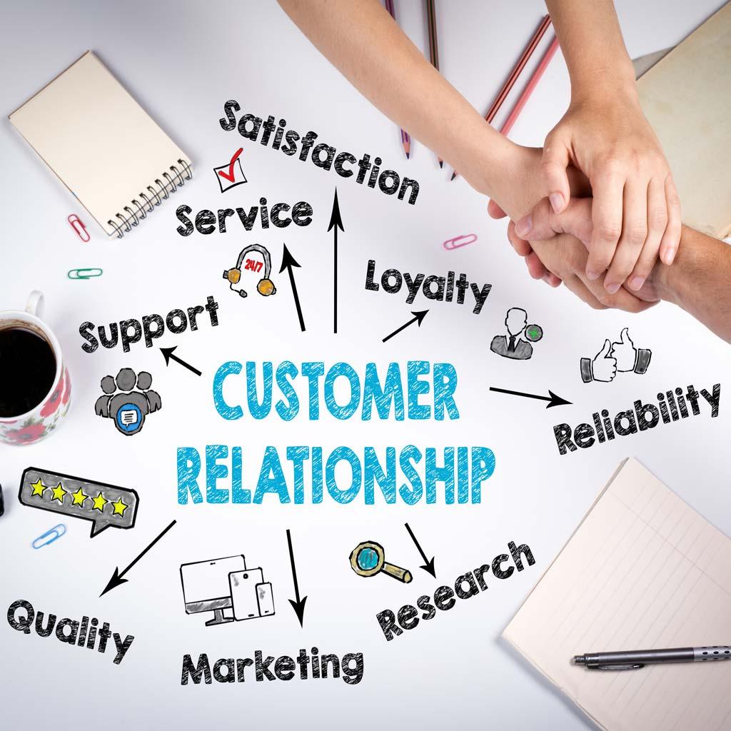 TRANCO customer service relationship